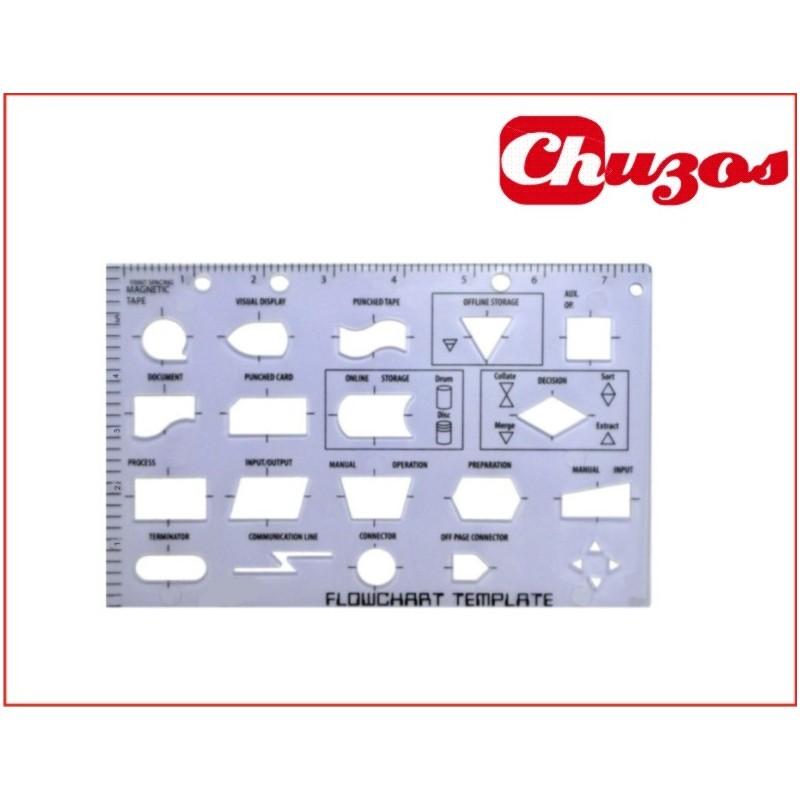 Plantilla Dibujo electricidad al mejor precio |www.chuzos.es
